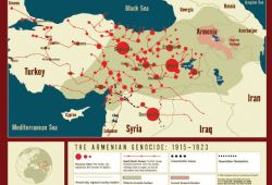Remembrance of the Armenian Genocide